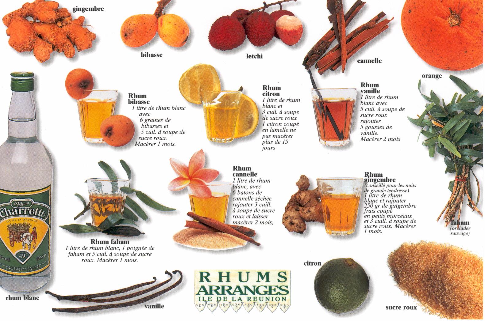 Préférence Cuisine et Boissons Créoles QN56